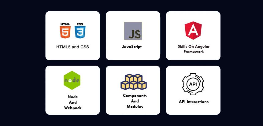 fundamental skills listed below before you hire Angular Developer
