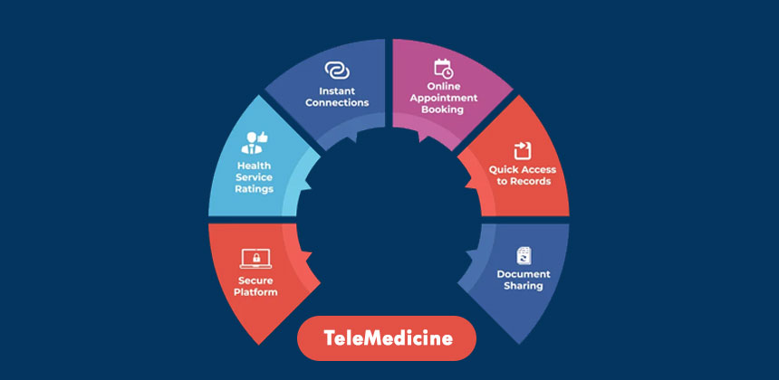Healthcare and Telemedicine Apps