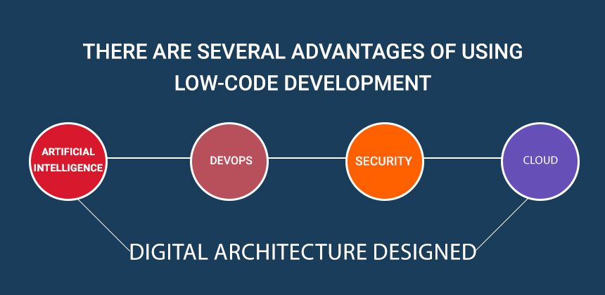 advantages of using Low-Code Development