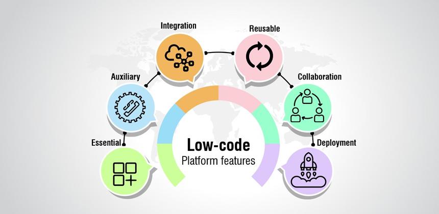 Low-Code Platform Features