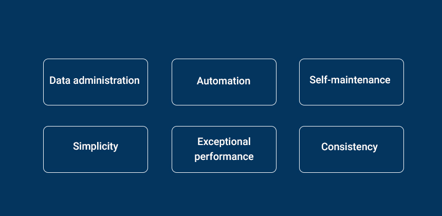 Application architecture best practices