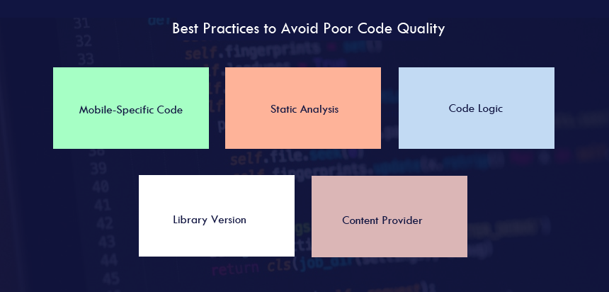 Best Practices to Avoid Poor Code Quality