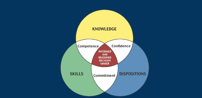 Competence and Experience