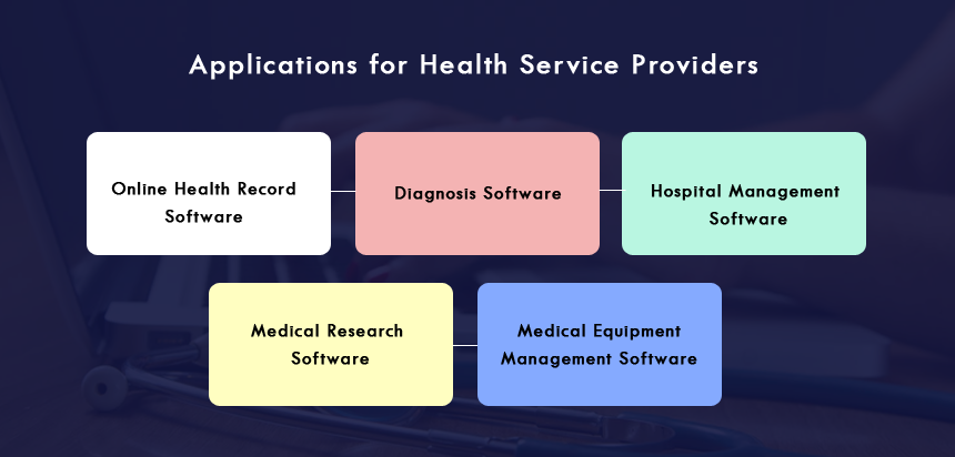Applications for Health Service Providers