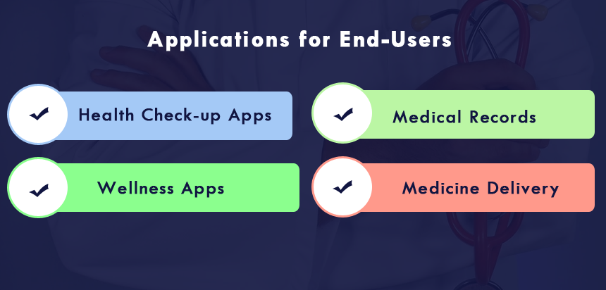 healthcare applications for end users