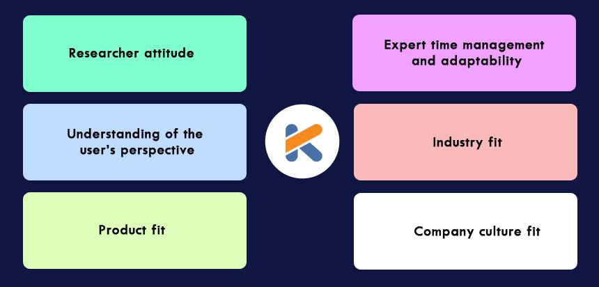 Most important Kotlin developer soft skills